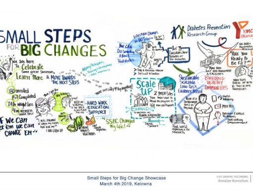 Small Steps for Big Changes Showcase